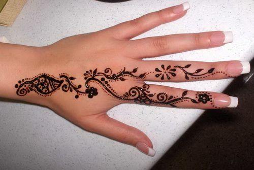 Finger Tattoo Ideas